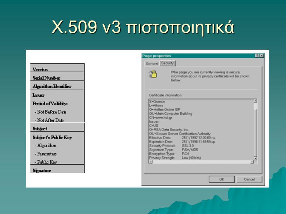 X.509 v3 πιστοποιητικά