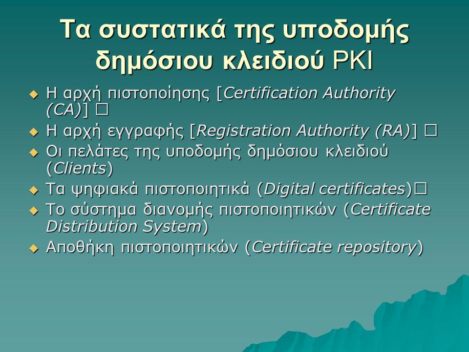 Τα συστατικά της υποδομής δημόσιου κλειδιού PKI