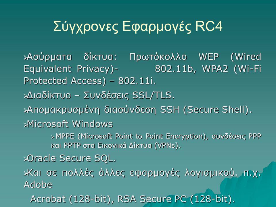 Σύγχρονες Εφαρμογές RC4