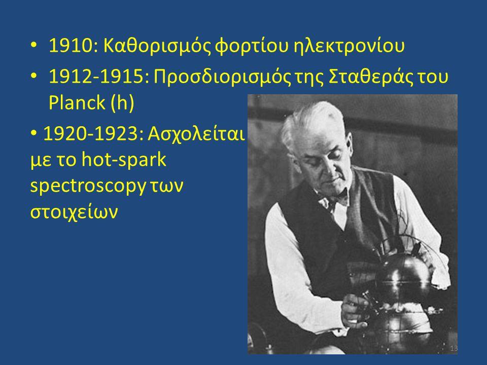 1910: Καθορισμός φορτίου ηλεκτρονίου