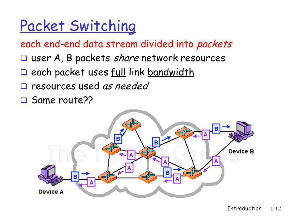Packet Switching each end-end data stream divided into packets