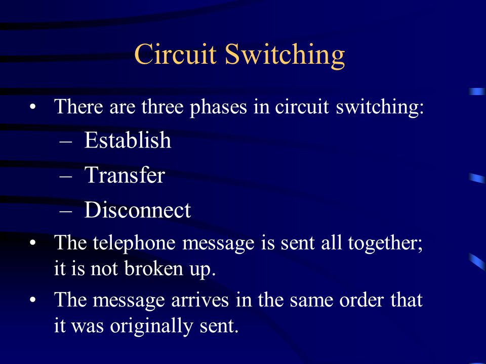Circuit Switching Establish Transfer Disconnect