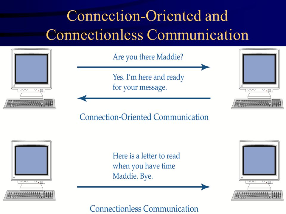 Connection-Oriented and Connectionless Communication