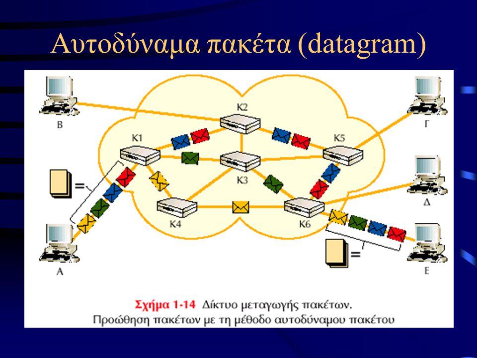 Αυτοδύναμα πακέτα (datagram)