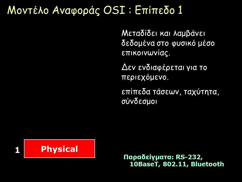 Μοντέλο Αναφοράς OSI : Επίπεδο 1