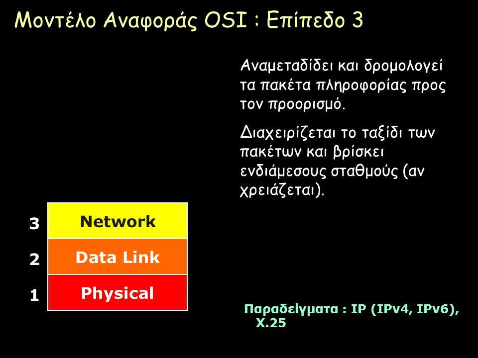 Μοντέλο Αναφοράς OSI : Επίπεδο 3