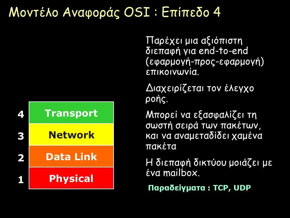 Μοντέλο Αναφοράς OSI : Επίπεδο 4
