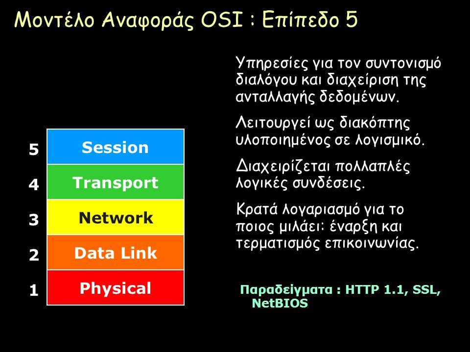 Μοντέλο Αναφοράς OSI : Επίπεδο 5