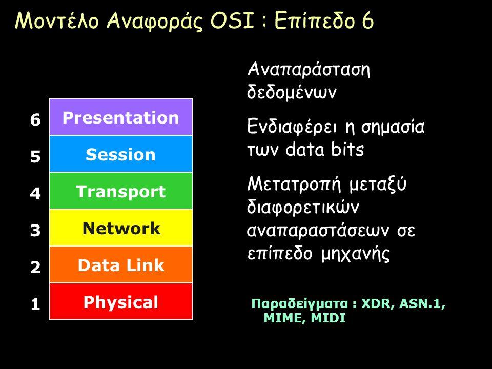 Μοντέλο Αναφοράς OSI : Επίπεδο 6