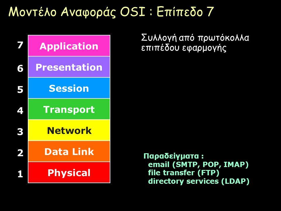 Μοντέλο Αναφοράς OSI : Επίπεδο 7