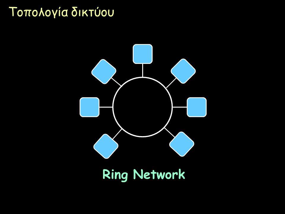 Τοπολογία δικτύου Ring Network