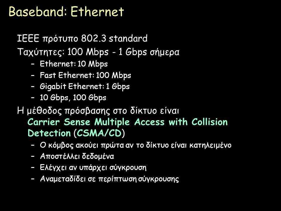 Baseband: Ethernet IEEE πρότυπο 802.3 standard