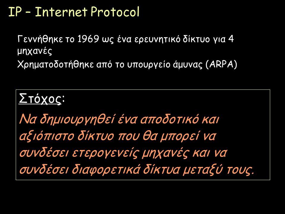 IP – Internet Protocol Στόχος: