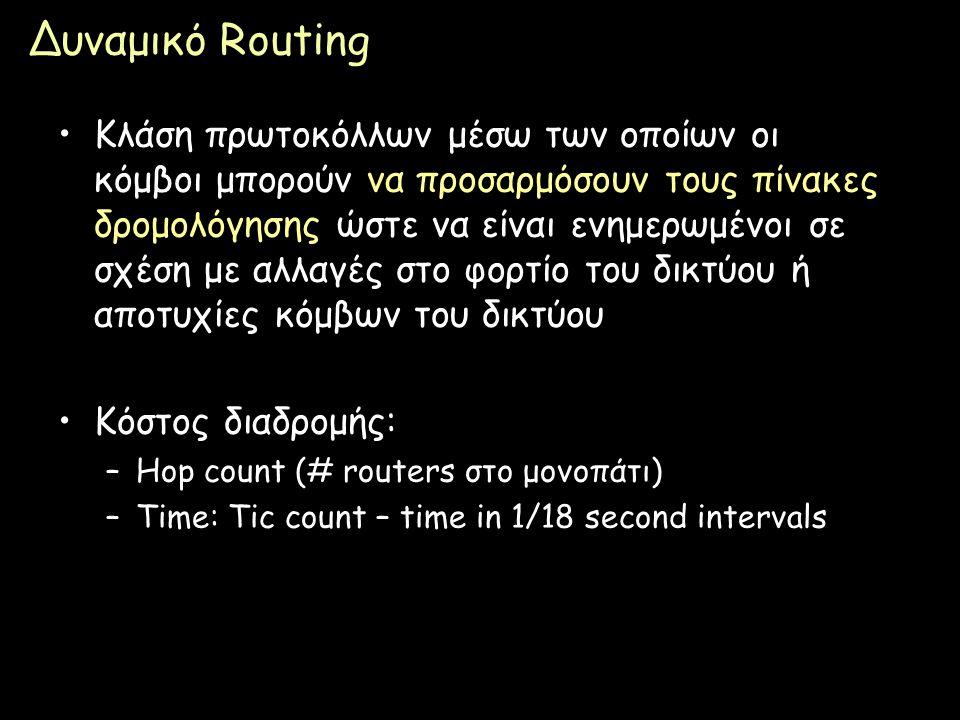 Δυναμικό Routing
