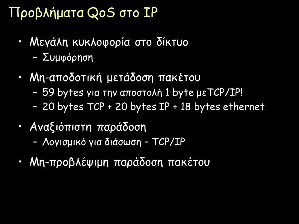 Προβλήματα QoS στο IP Μεγάλη κυκλοφορία στο δίκτυο