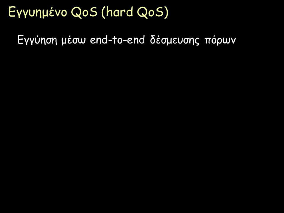 Εγγυημένο QoS (hard QoS)
