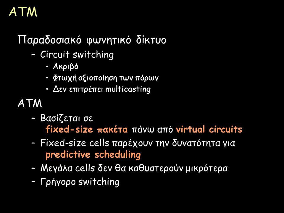 ATM Παραδοσιακό φωνητικό δίκτυο ATM Circuit switching