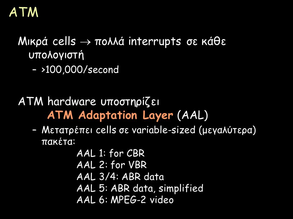 ATM Μικρά cells  πολλά interrupts σε κάθε υπολογιστή