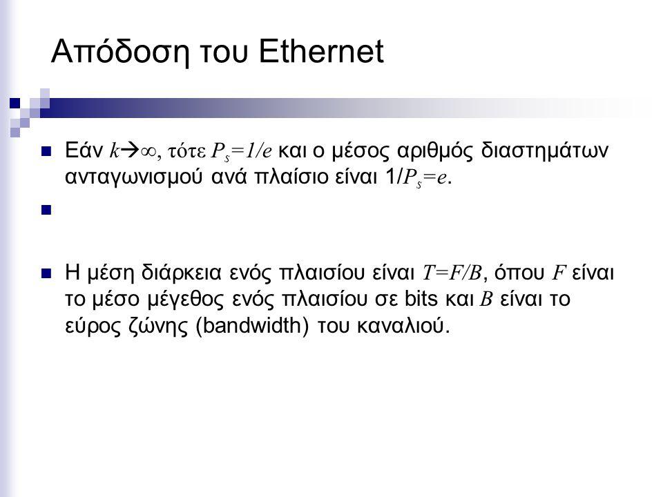 Απόδοση του Ethernet Εάν k∞, τότε Ps=1/e και ο μέσος αριθμός διαστημάτων ανταγωνισμού ανά πλαίσιο είναι 1/Ps=e.