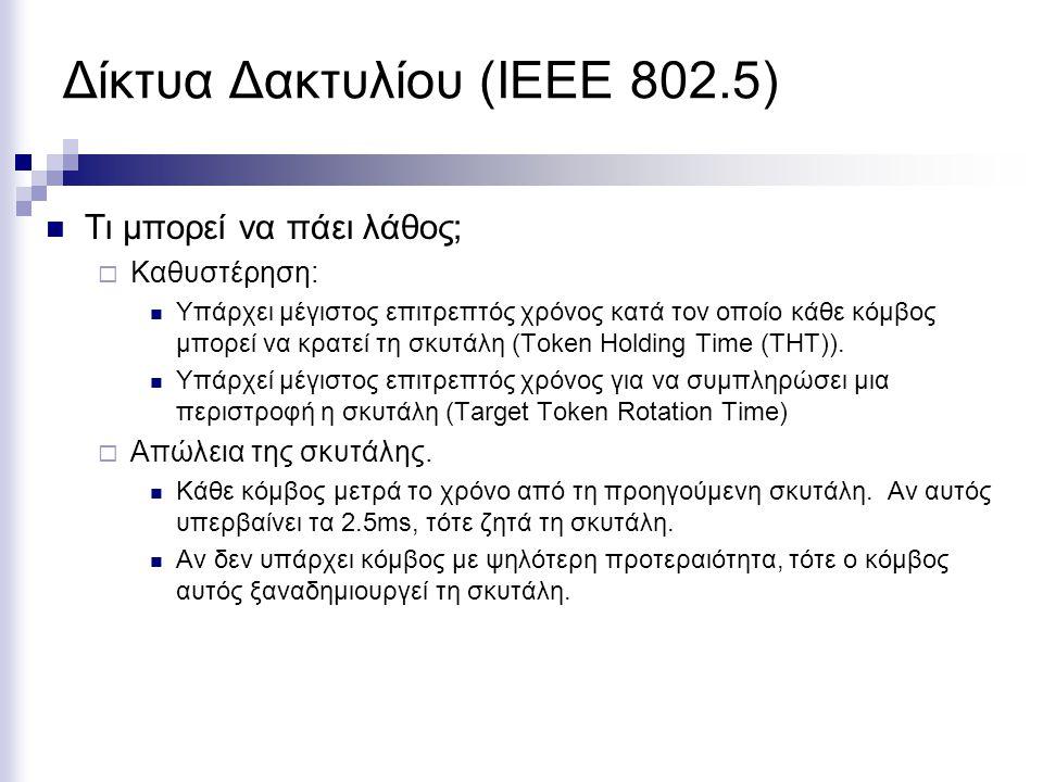 Δίκτυα Δακτυλίου (IEEE 802.5)