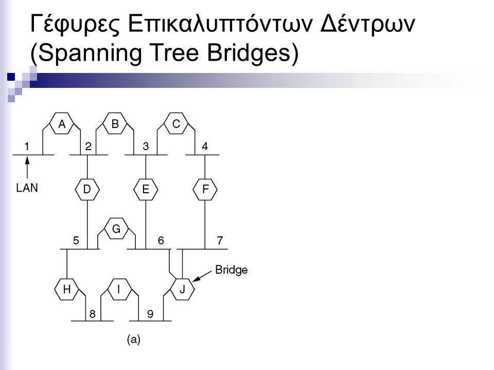 Γέφυρες Επικαλυπτόντων Δέντρων (Spanning Tree Bridges)