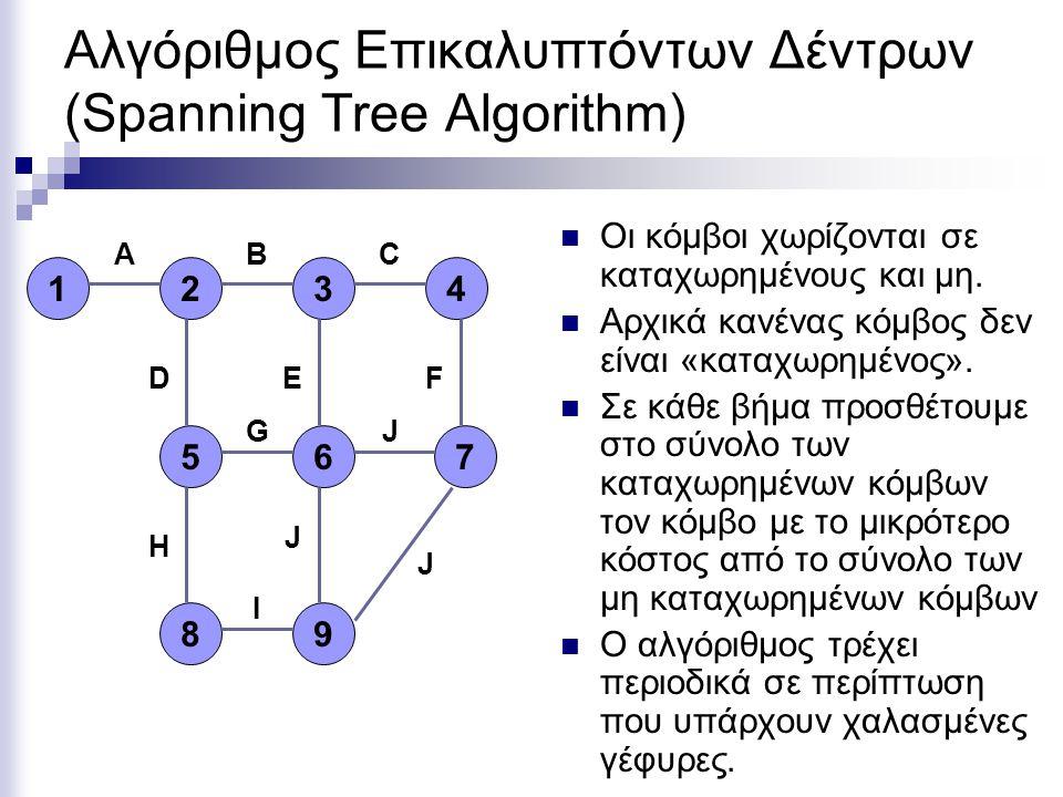 Αλγόριθμος Επικαλυπτόντων Δέντρων (Spanning Tree Algorithm)