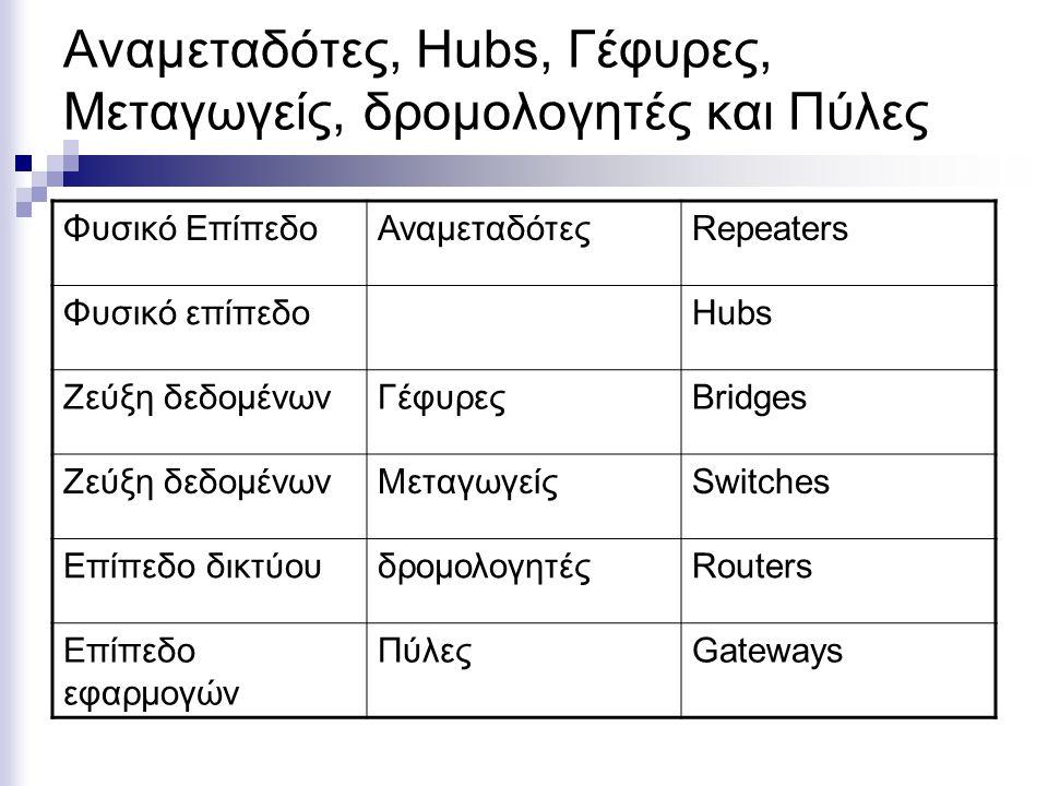 Αναμεταδότες, Hubs, Γέφυρες, Μεταγωγείς, δρομολογητές και Πύλες
