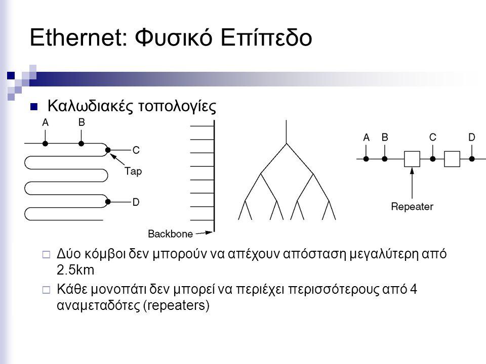 Ethernet: Φυσικό Επίπεδο