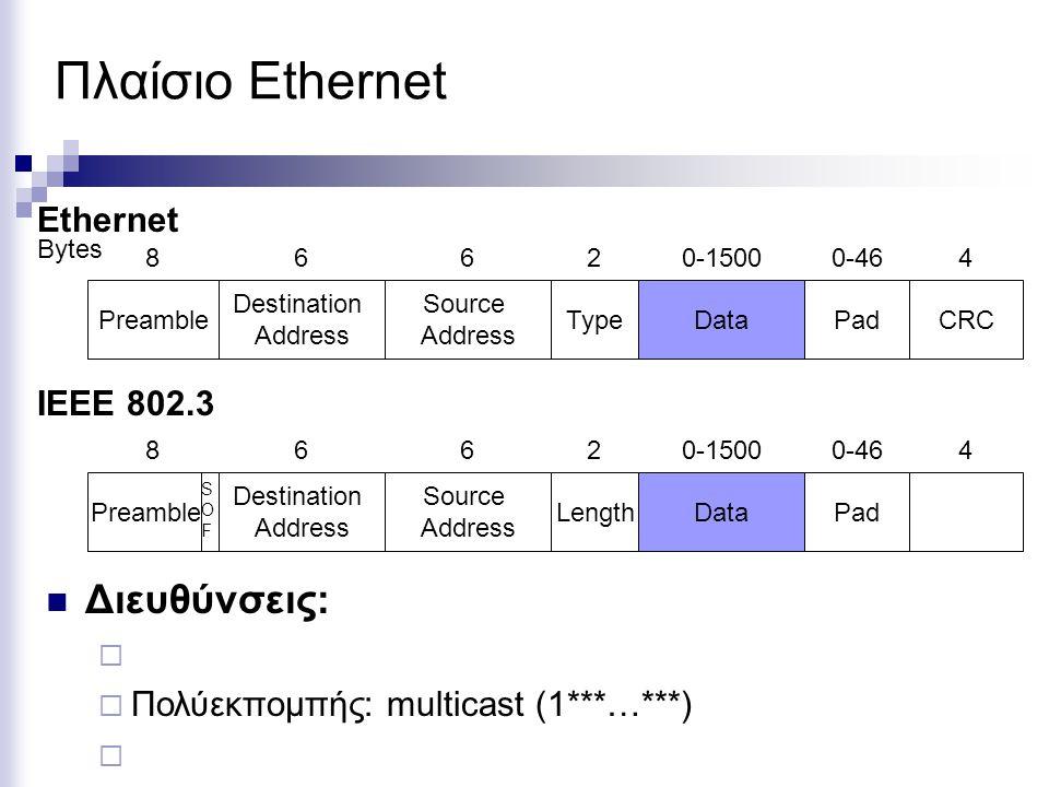 Πλαίσιο Ethernet Διευθύνσεις: Ethernet IEEE 802.3