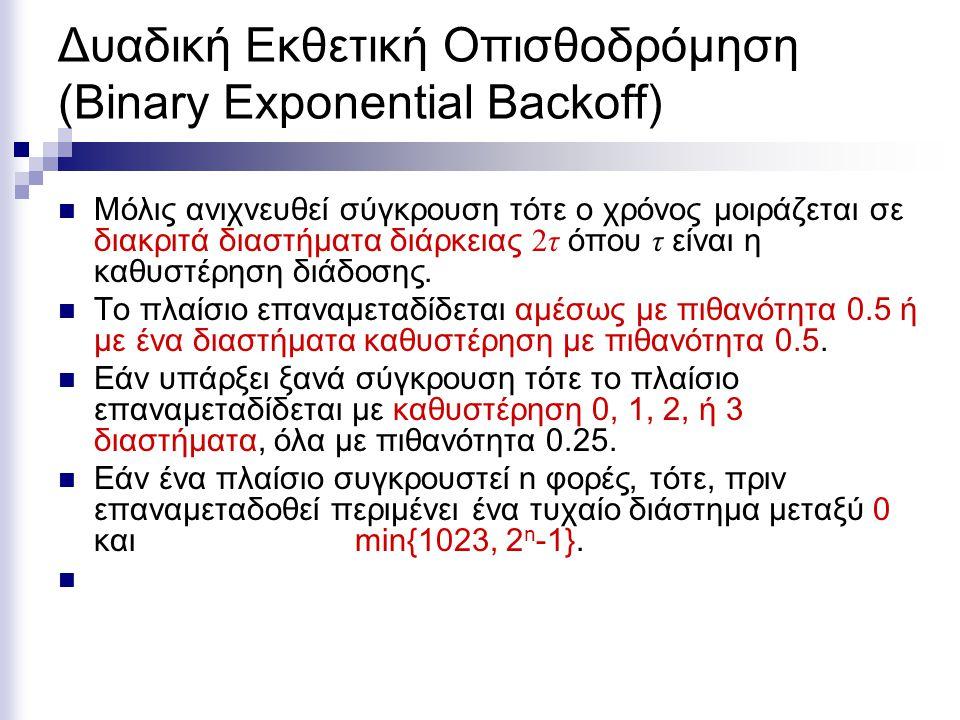 Δυαδική Εκθετική Οπισθοδρόμηση (Binary Exponential Backoff)