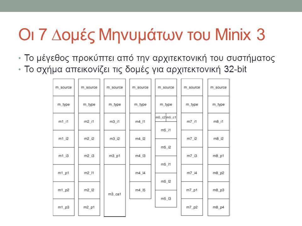 Οι 7 ∆ομές Μηνυμάτων του Minix 3