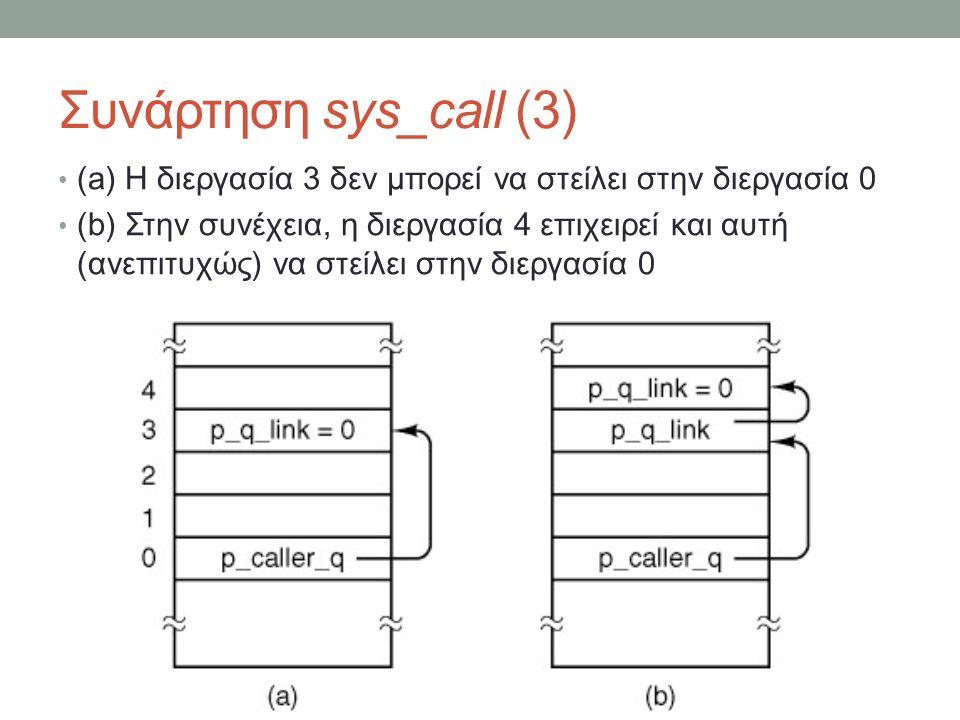 Συνάρτηση sys_call (3)