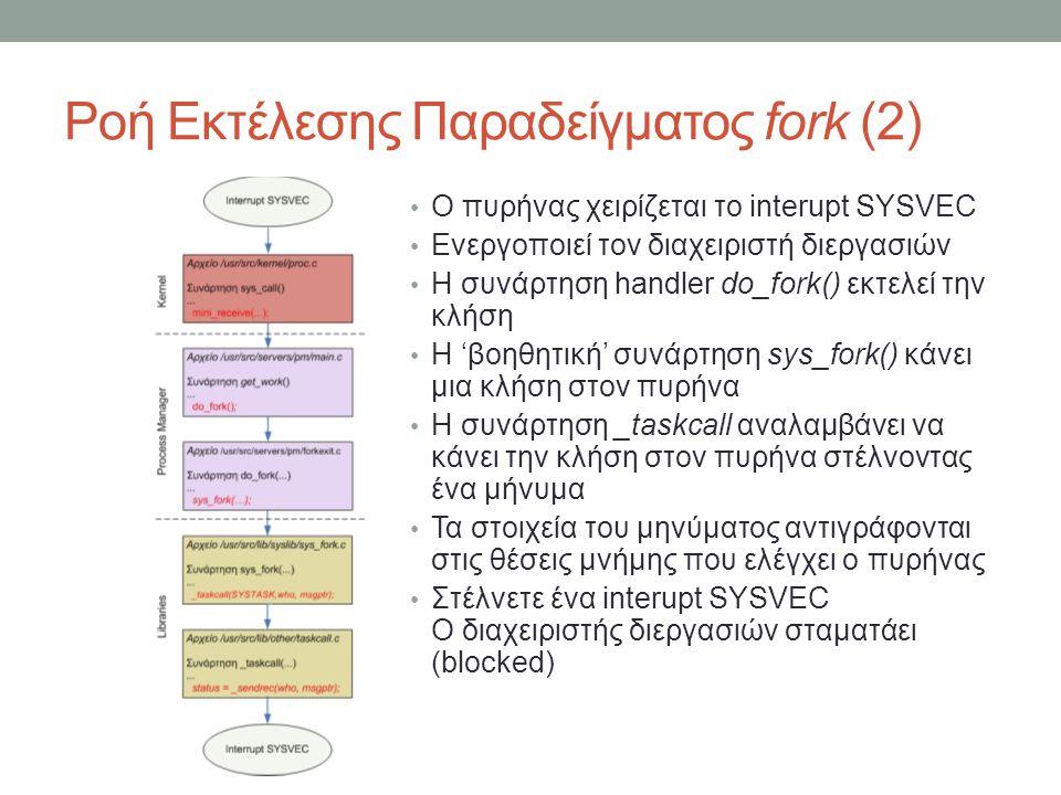 Ροή Εκτέλεσης Παραδείγματος fork (2)