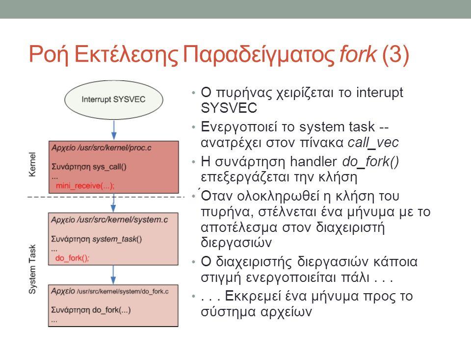 Ροή Εκτέλεσης Παραδείγματος fork (3)