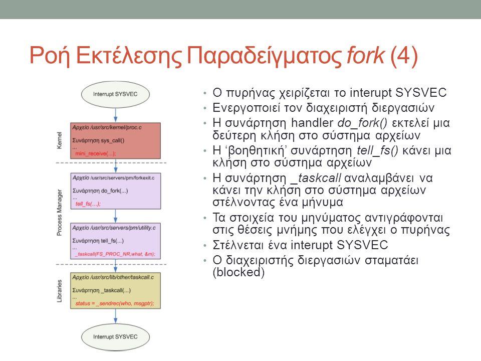 Ροή Εκτέλεσης Παραδείγματος fork (4)