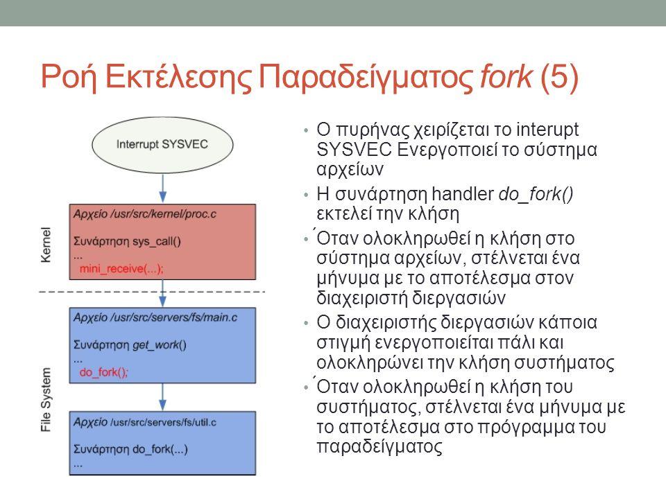 Ροή Εκτέλεσης Παραδείγματος fork (5)