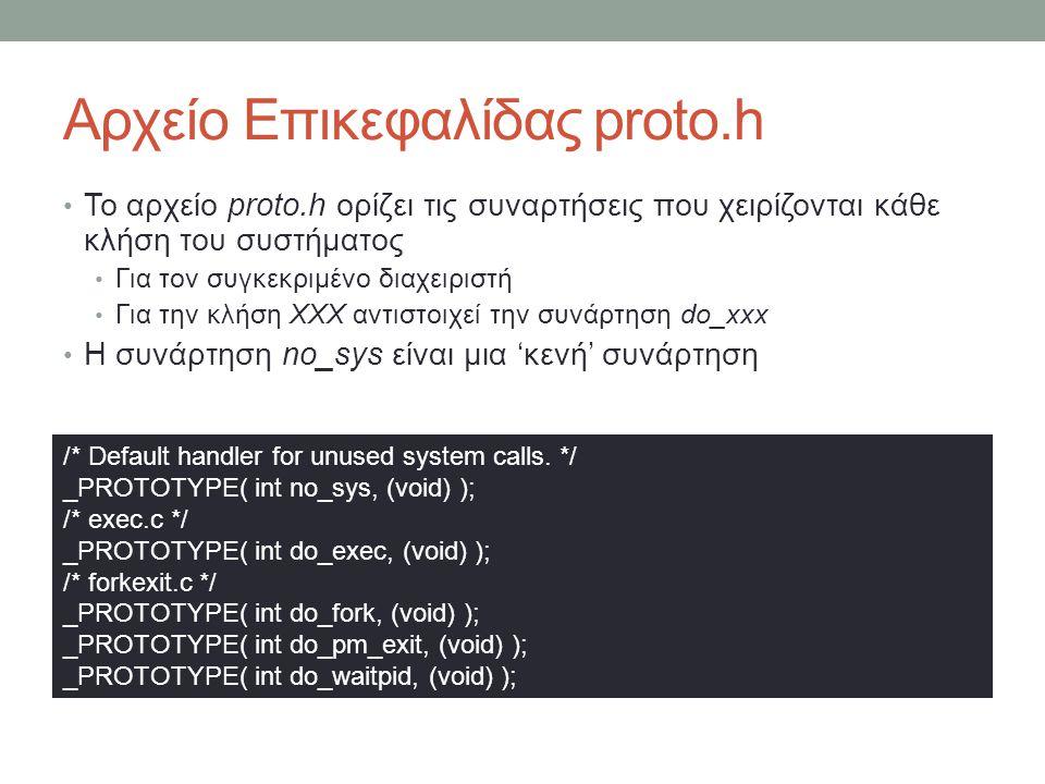 Αρχείο Επικεφαλίδας proto.h