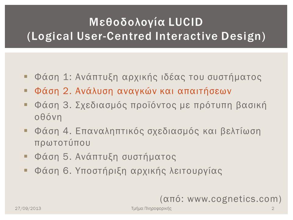 Μεθοδολογία LUCID (Logical User-Centred Interactive Design)