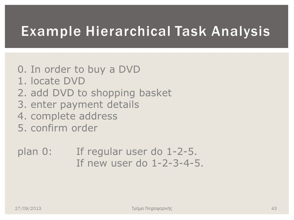 Example Hierarchical Task Analysis