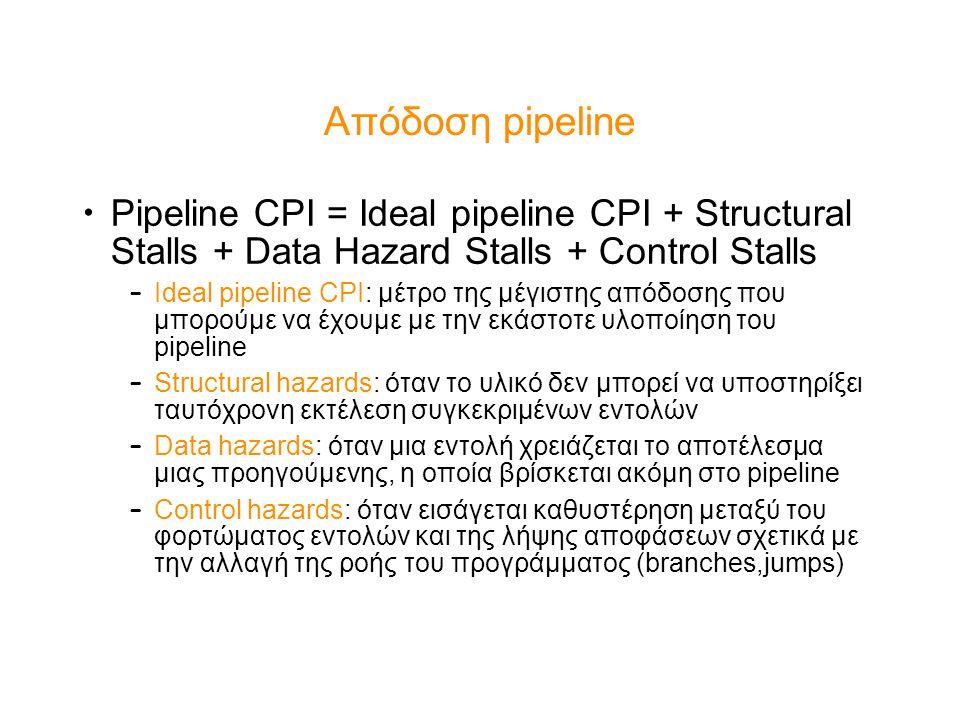 Απόδοση pipeline Pipeline CPI = Ideal pipeline CPI + Structural Stalls + Data Hazard Stalls + Control Stalls.