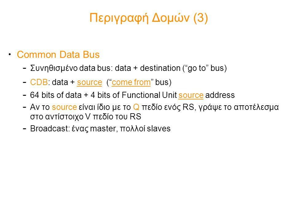 Περιγραφή Δομών (3) Common Data Bus