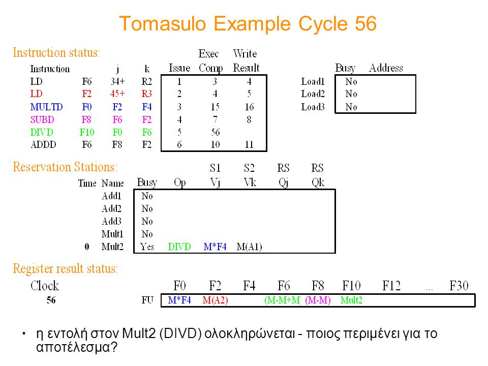 Tomasulo Example Cycle 56