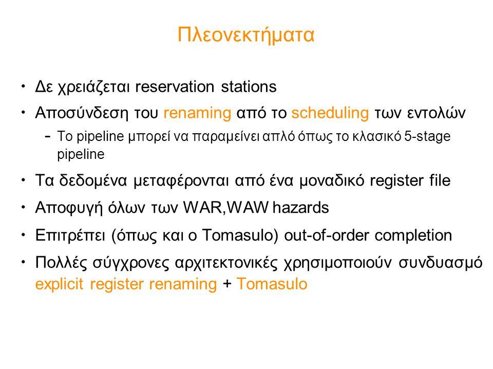 Πλεονεκτήματα Δε χρειάζεται reservation stations