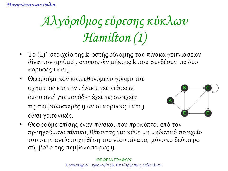 Αλγόριθμος εύρεσης κύκλων Hamilton (1)