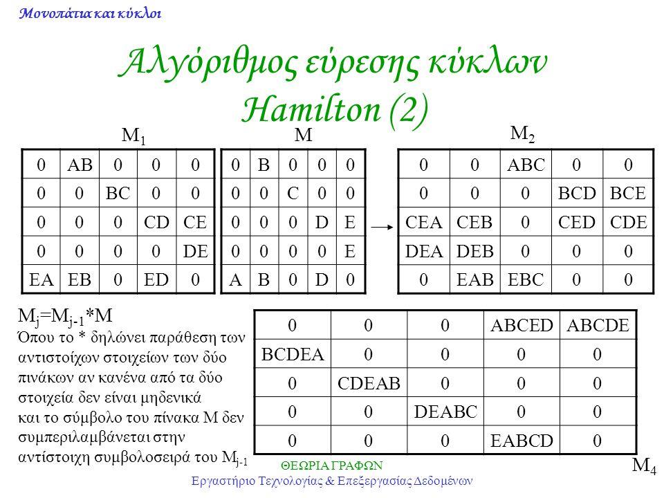 Αλγόριθμος εύρεσης κύκλων Hamilton (2)