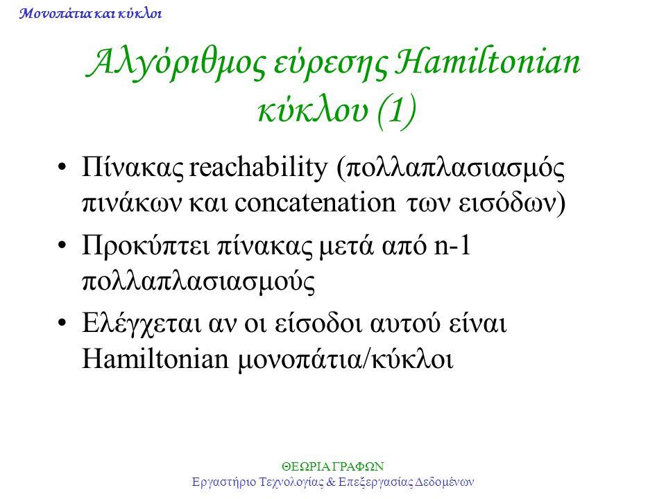 Αλγόριθμος εύρεσης Hamiltonian κύκλου (1)
