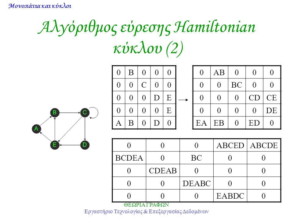 Αλγόριθμος εύρεσης Hamiltonian κύκλου (2)