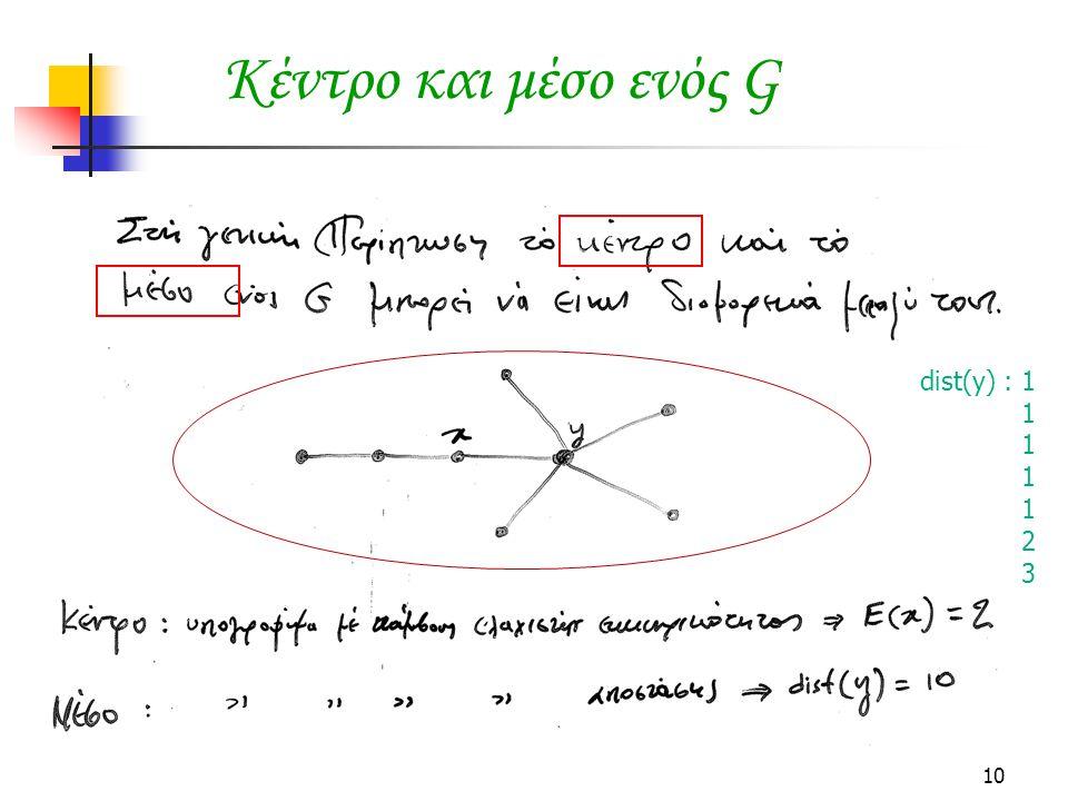 Κέντρο και μέσο ενός G dist(y) : 1 1 2 3
