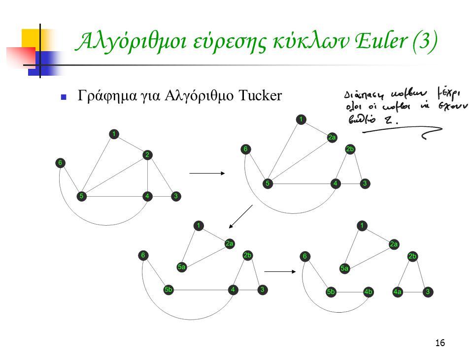 Αλγόριθμοι εύρεσης κύκλων Euler (3)