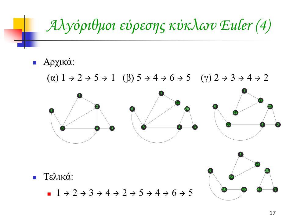 Αλγόριθμοι εύρεσης κύκλων Euler (4)